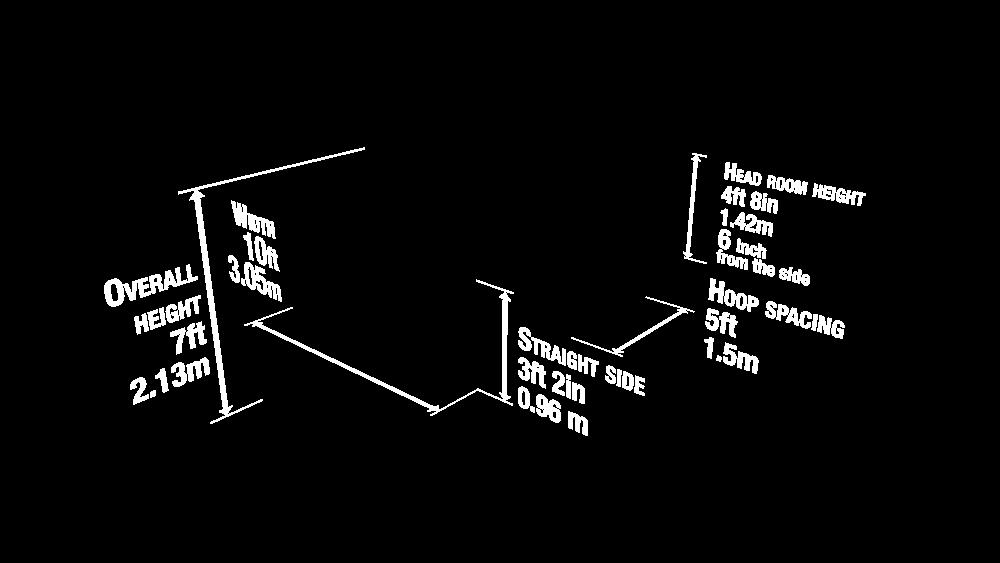 Polytunnel Dimensions