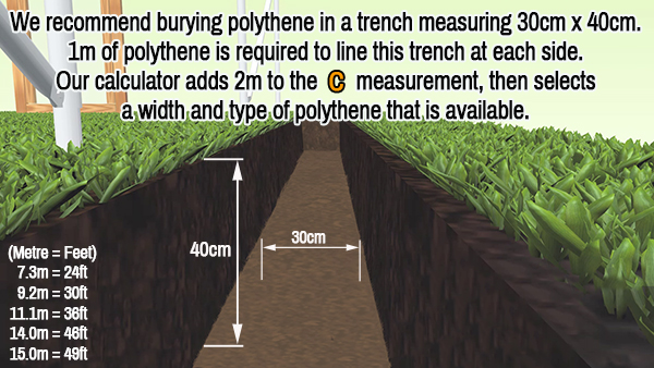 Polythene in a Trench
